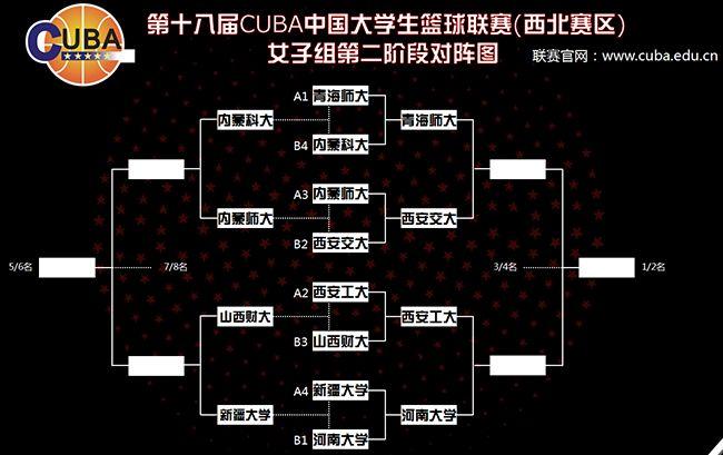 中国大学生篮球联赛官网